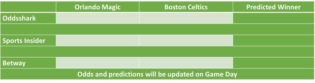 Boston Celtics vs Orlando Magic NBA Odds and Predictions