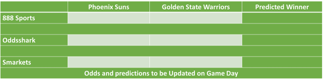 Phoenix Suns vs Golden State Warriors NBA Odds and Predictions