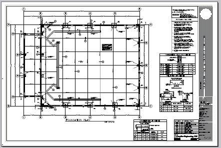 Sample Engineering