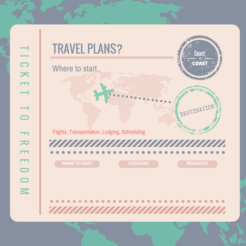 travel-plans-where-to-start