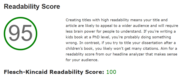 capitalyzemytitle readability score