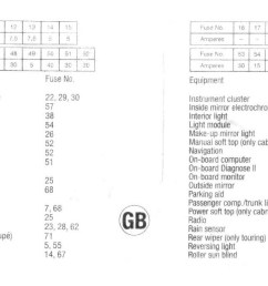 bmw e46 fuse diagram electrical wiring diagrams bmw 525i fuse box diagrams 2001 bmw fuse diagram [ 2112 x 678 Pixel ]