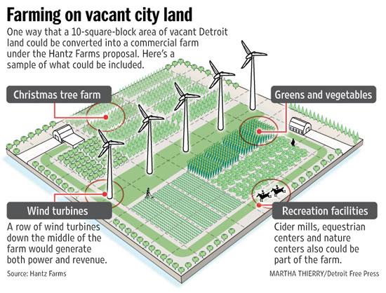 farming-grafic