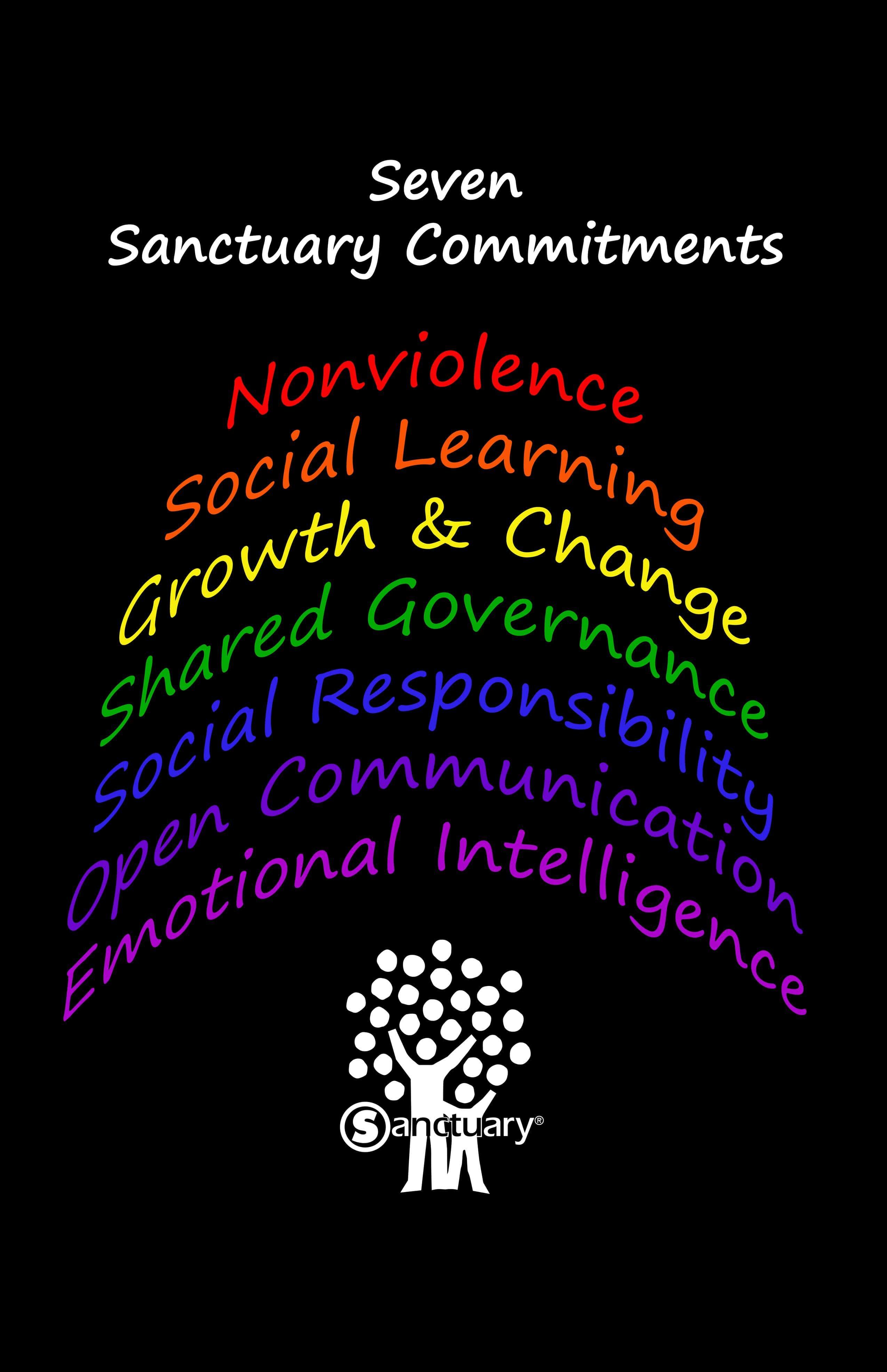 Sanctuary Trauma Informed Care Self Care Safety