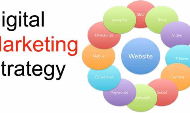 11 Steps Digital Marketing Strategy