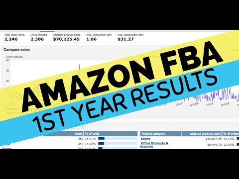 Amazon FBA: Our 1st Year Results, Successes & Failures!