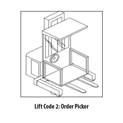 Nissan Forklift Motor Toyota Motor wiring diagram ~ ODICIS.ORG