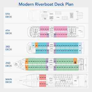 Modern Riverboat Deck Plan