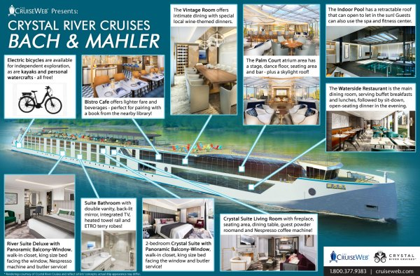 Infographic: Crystal River Cruises Crystal Mahler Infographic