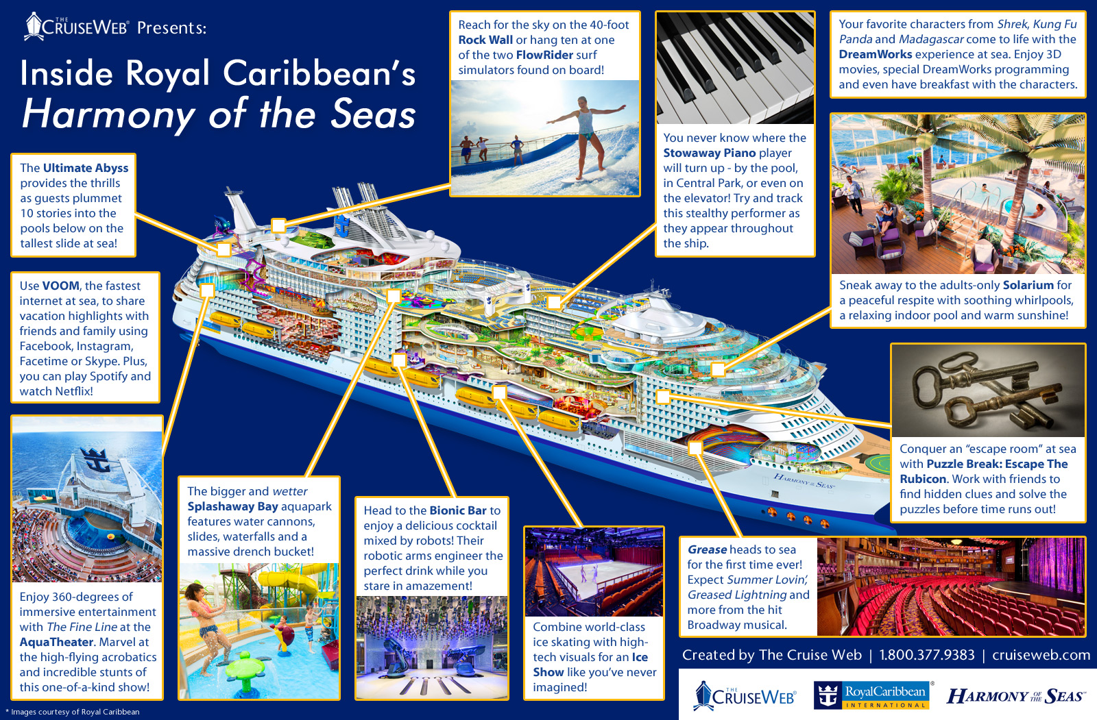 Royal Caribbeans Harmony of the Seas Cruise Ship 2017