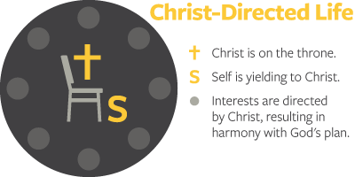 christ-directed-soldier