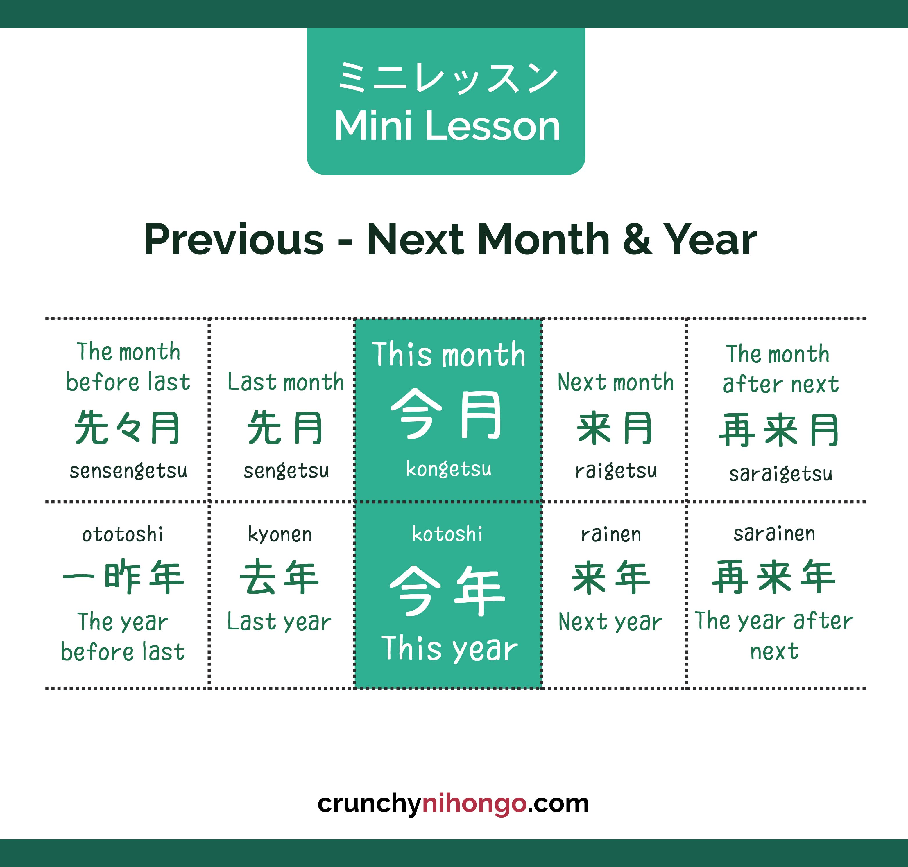 Japanese Words For Months Amp Years Crunchy Nihongo