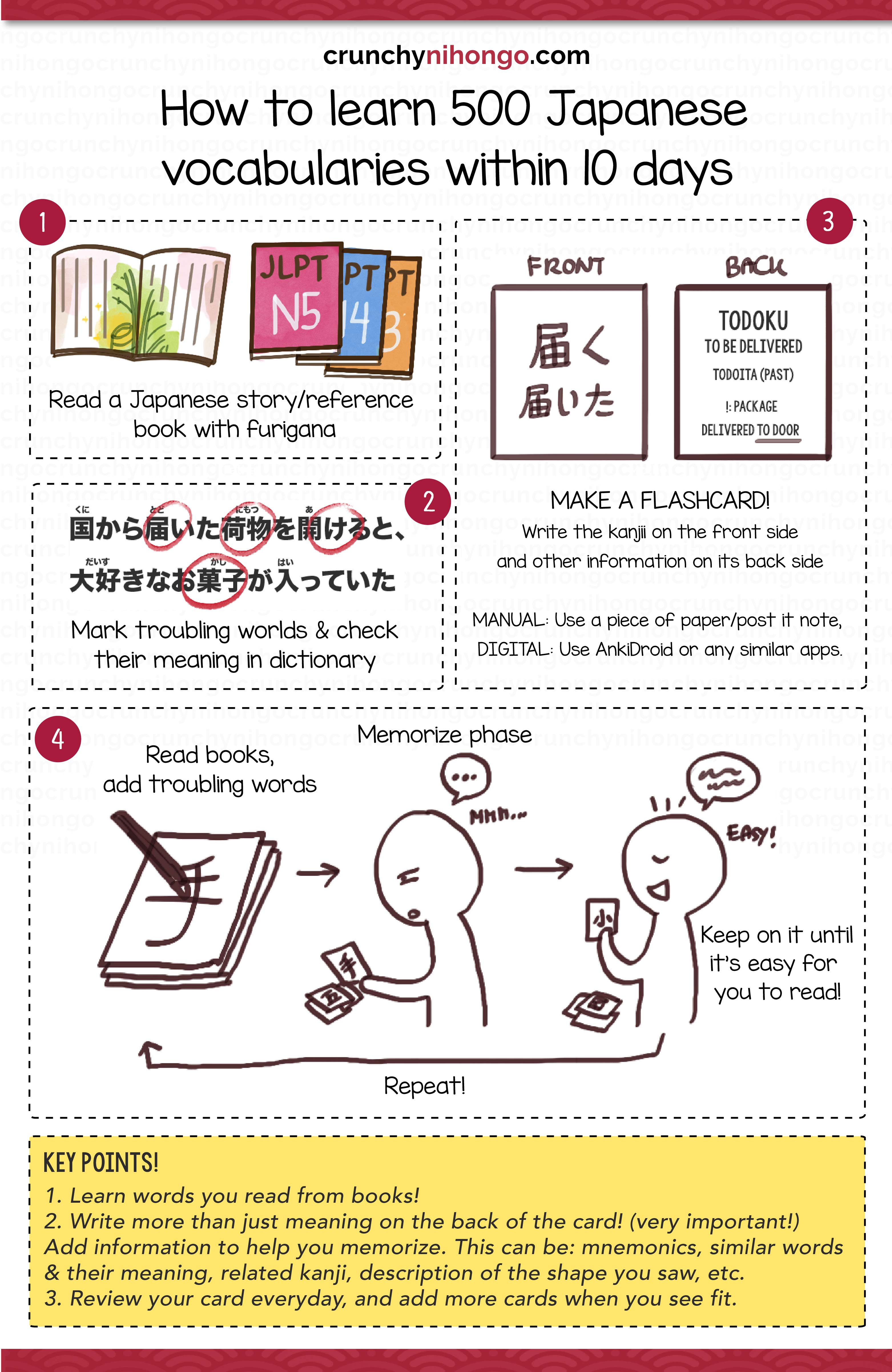 The Most Effective Way To Improve Your Kanji Amp Vocabulary Skills Crunchy Nihongo