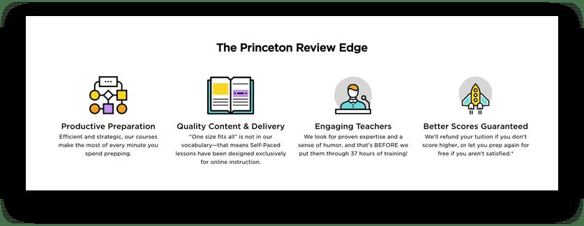 [2019 ] Princeton Review SAT Prep Course Review [Must Read!]