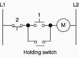 Diagramas de escalera PLC para ingenieros eléctricos