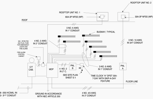 small resolution of electrical schematic service entrance symbol wiring diagram user electrical schematic service entrance symbol