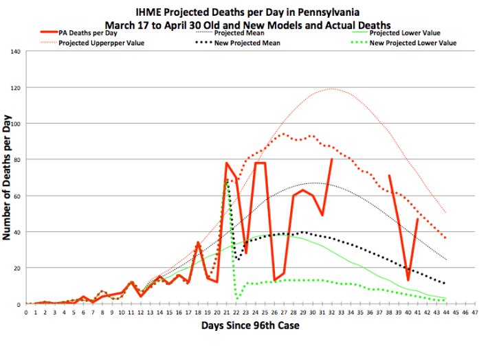 IHME4.27.png