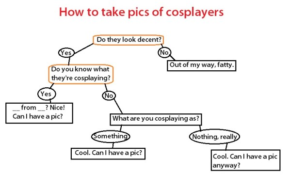 how to take pics of cosplayers