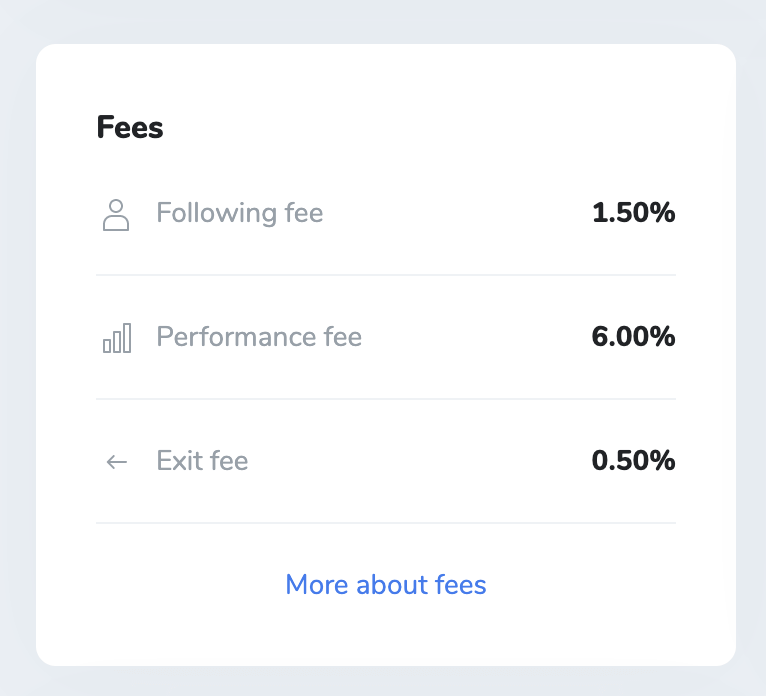 Iconomi-the fees of the platform