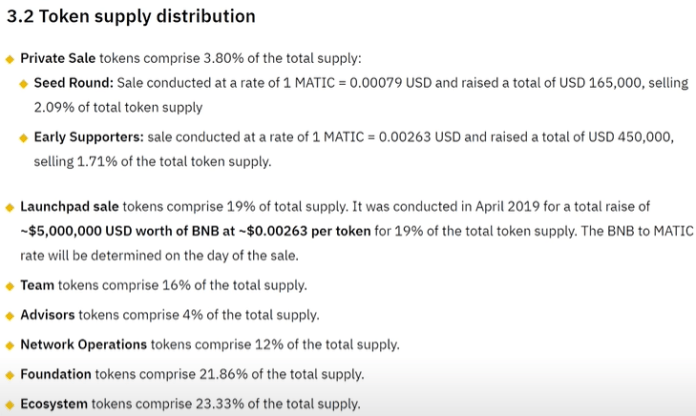Polygon (MATIC) Price Prediction 2021 and Beyond - Will MATIC Reach $10 in 2021?