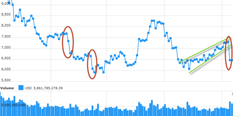 Bitcoin Price Crypto-ML 2018