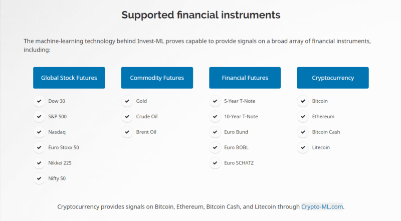 Invest-ML Supported Instruments