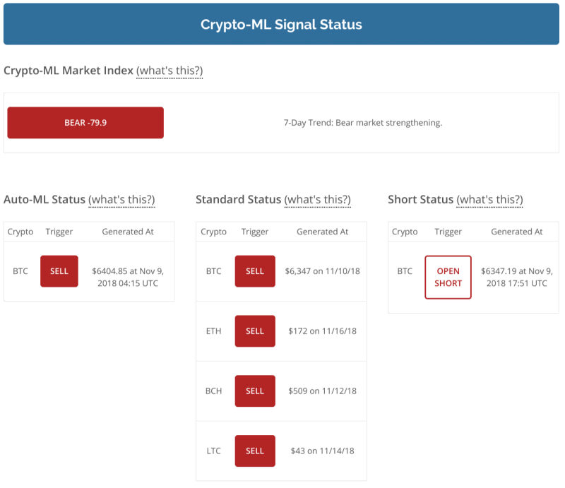 Member Dashboard Crypto ML Loss Protection
