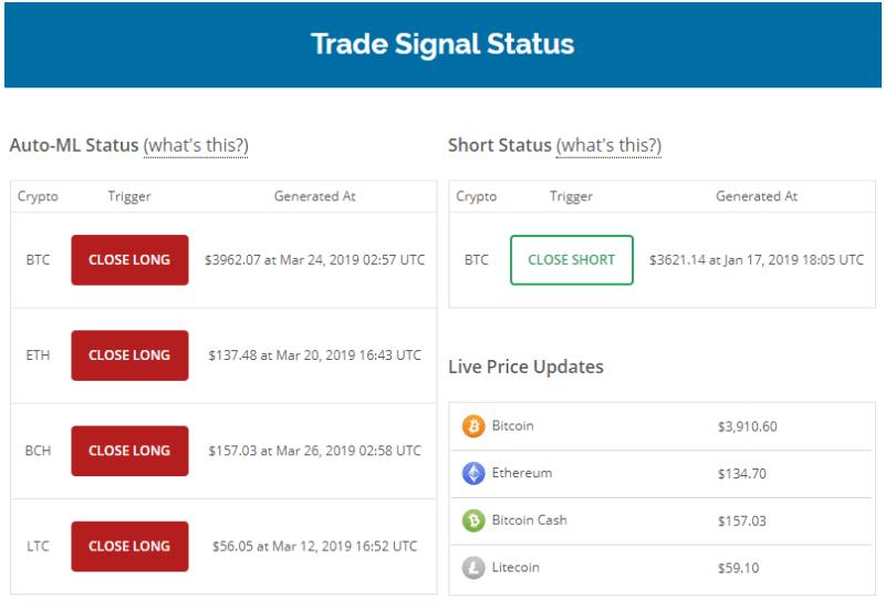 Crypto-ML Trade Status