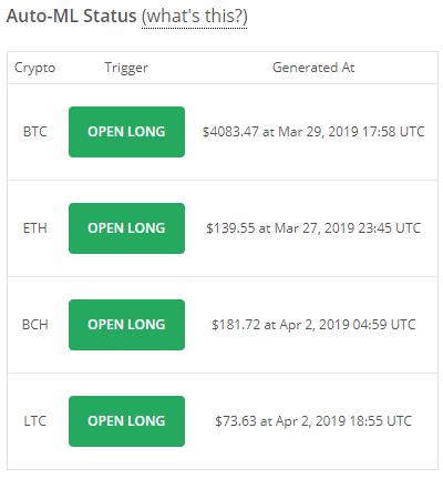 Crypto-ML Bull Market Indicators
