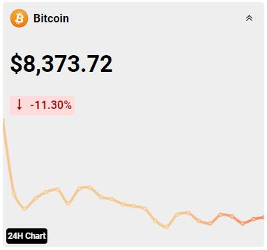 Crypto-ML Bear Market 1