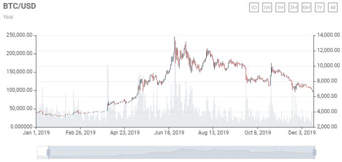 Market Report: Bear Reversal Timing 3