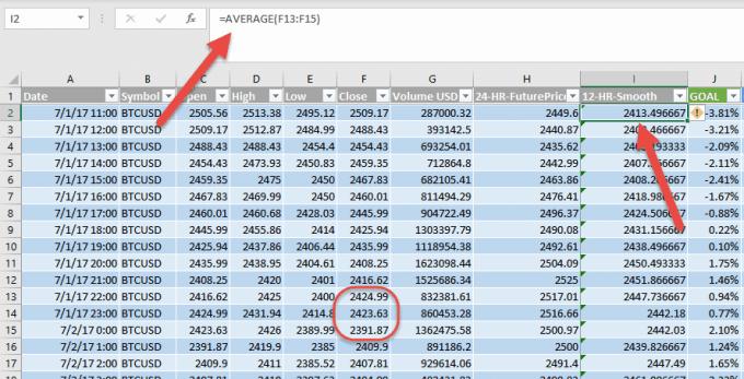 Crypto-ML Bitcoin Price Prediction BigML 12HR Smooth