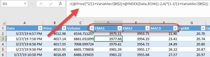 Crypto-ML Bitcoin Price Prediction Technical Analysis MACDt