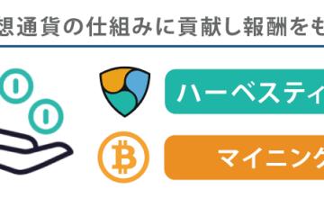 仮想通貨ネム(XEM)┃ハーベスティングを始める方法