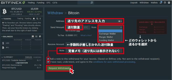 海外の仮想通貨取引所┃BITFINEX~ビットフィネックス~の登録・入出金手順