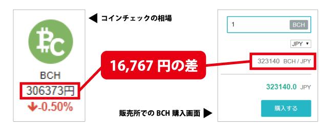 changelly(チェンジリー)┃取引所よりもお得?仮想通貨両替サービス!