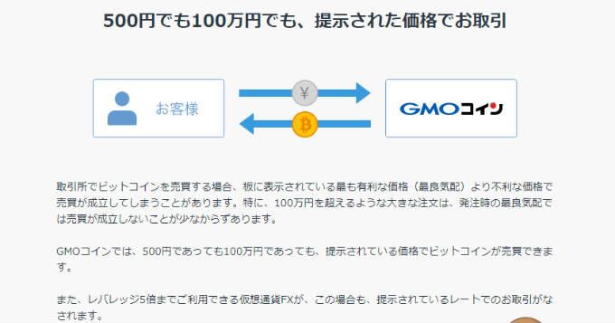 GMOコイン特徴