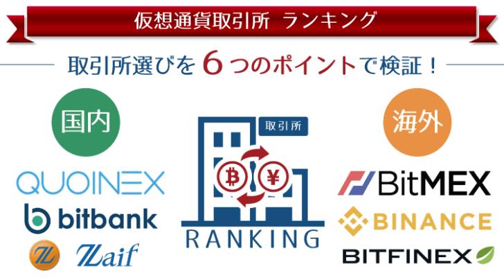 【仮想通貨】海外・日本国内取引所ランキング!厳選おすすめを徹底比較