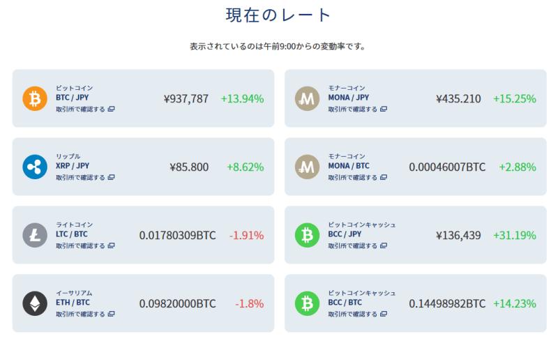 ビットトレード現在価格。仮想通貨ビットトレード価格相場最新情報