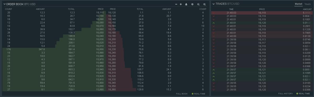 bitfinex-order-book