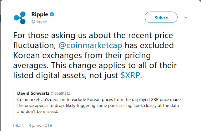 coinmarketcap-manip