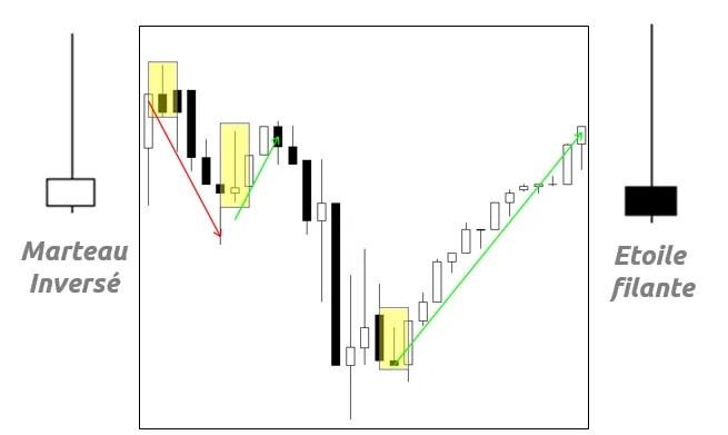 etoile-crypto-trading