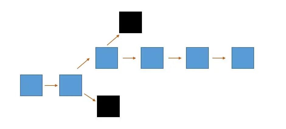 bloc-blockchain