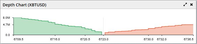 depth-chart-graph-profondeur-bitmex