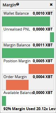 bitmex-margin