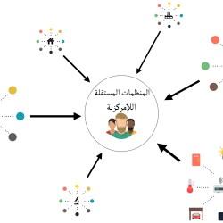 المنظمات المستقلة اللامركزية DAOs ومميزاتها