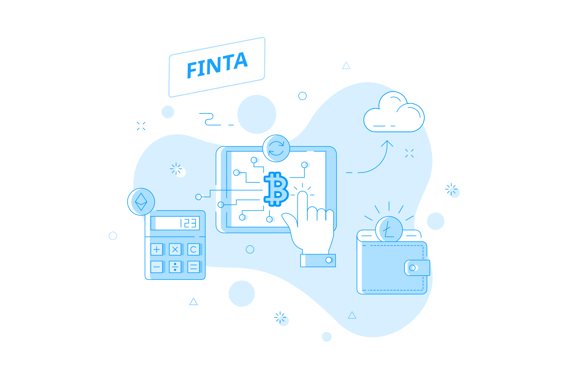 finta for freqtrade