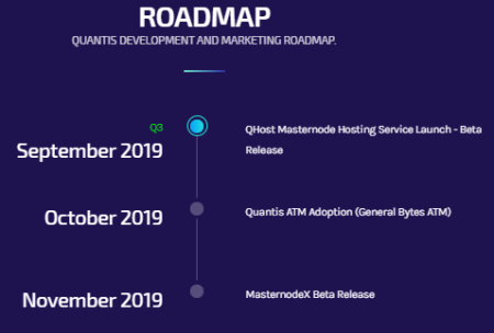 Quantis Roadmap