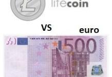 Litecoin vs. Euro