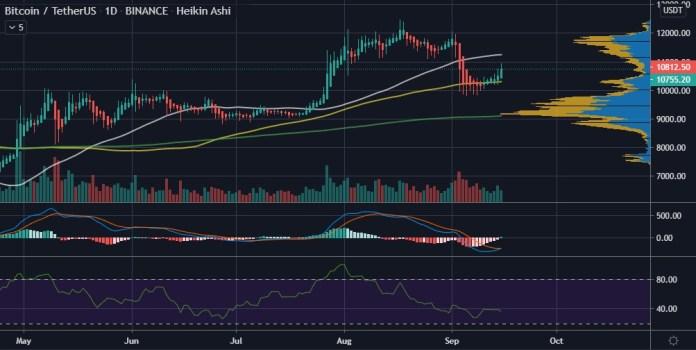 Wall Street Legend Jim Cramer, Now Owns Bitcoin (BTC) 17